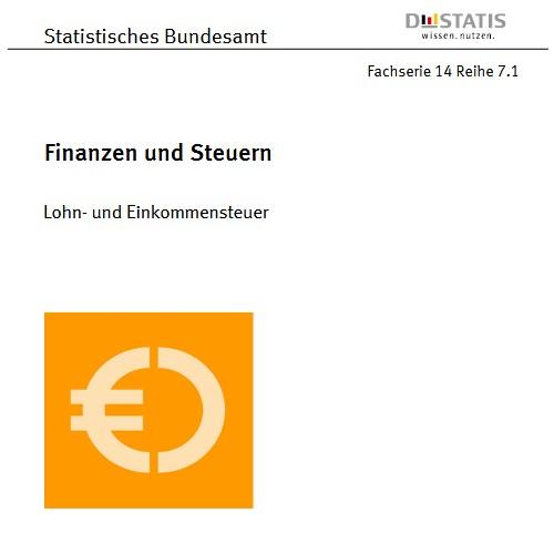 Einkommensverteilung Arbeitslosenquote Deutschland