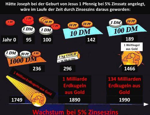 Atommüll: Korruptions-Weltrekord des Bundestags? Finanzielle Dimension
