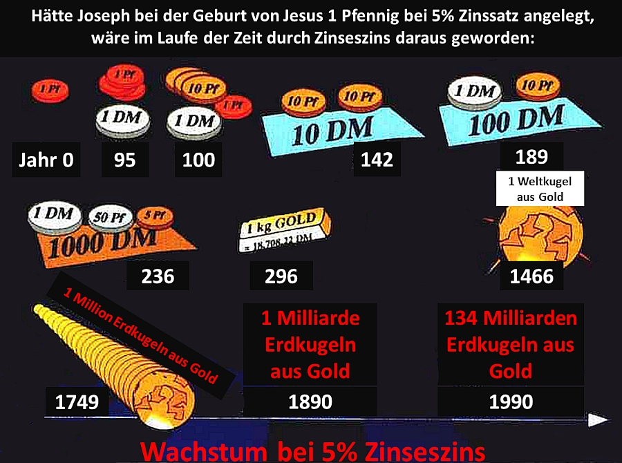 Atommüll Korruption Bundestag Josephspfennig
