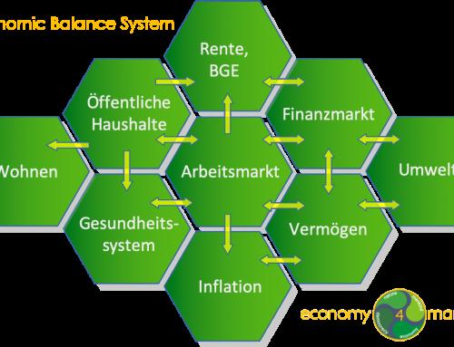 Corona-Versammlungsverbot: economy4mankind Vortrag bei attac in Wuppertal verschoben