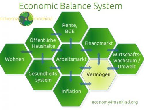 Thema Vermögen, Teil 3 von 3: Vermögensbeschränkungen oder Oligarchie
