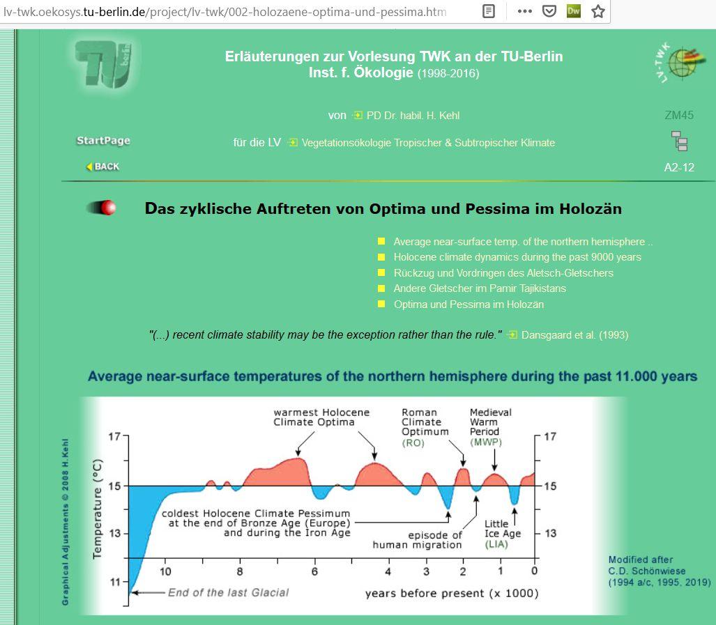 Universität Berlin Zeitreihe temperaturen seit eiszeit